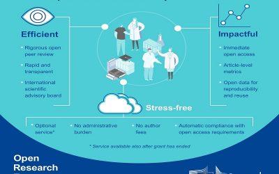 La Commissione Europea lancia ufficialmente Open Research Europe, la piattaforma  dedicata ai risultati della ricerca finanziata da Horizon 2020
